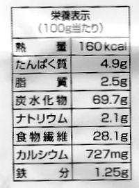 炭水化物-食物繊維=糖質。糖類0でも糖質は0じゃない!
