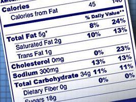 糖質オフ減量とは切っても切れない、油と脂と脂肪のお話