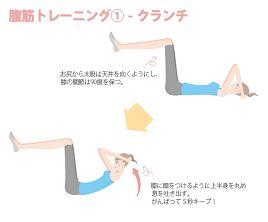 糖質オフなら運動なしで痩せる。運動すればすごく痩せる