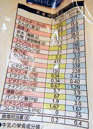 フルグラ糖質25%オフでやっとグラノーラ食べられるよ~♪